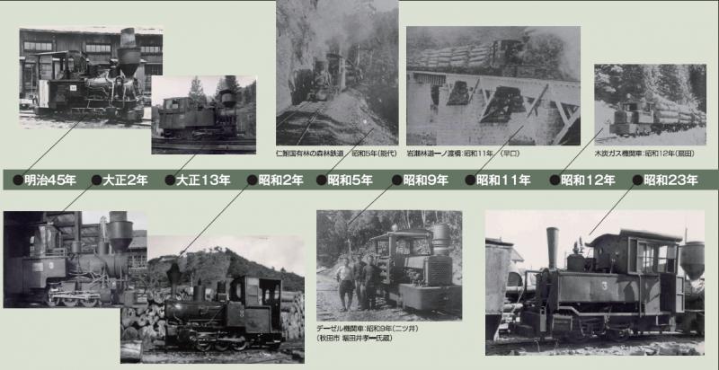 機関車の発達