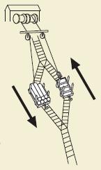 インクライン図