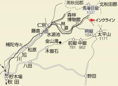 インクライン位置図